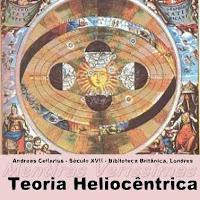 A teoria heliocêntica, na qual o sol é o centro do universo, foi elaborada pelo astrônomo e matemático Nicolau Copérnico e exerceu profunda influência nos pensadores do século XVII
