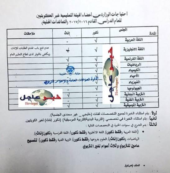 وزارة التربية والتعليم الكويتية تعلن عن حاجتها الى معلمين من كل الجنسيات لعام 2016 / 2017