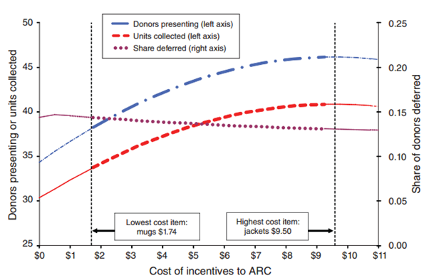 the experiment of the cognitive abilities of the children by the effect of prenatal exposure to audi Poster presentations home documents poster presentations.