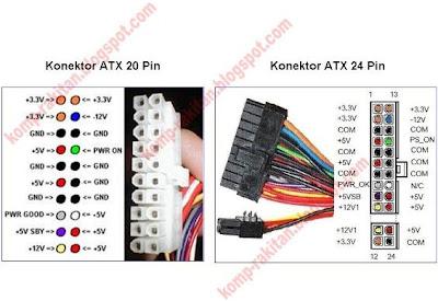 Jenis-jenis Power Supply Pada Komputer