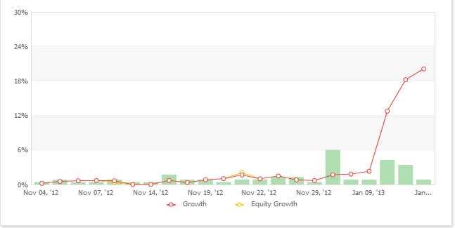 Forex growth bot download free