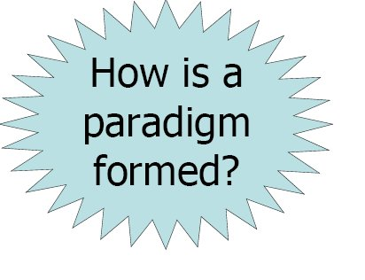 What is a philosophical point? ?
