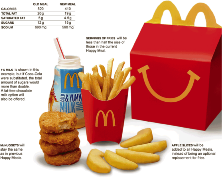 is fast food the blame for obesity The main reason many american kids are fat isn't fast food, says a new study.