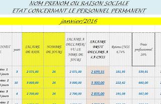 Bareme salaire belgique bachelier
