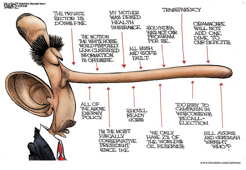 Obama Lies Political Cartoons