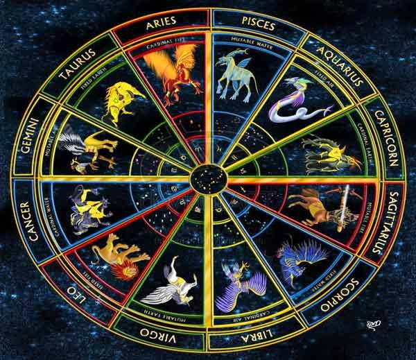 Surya Enters in Aquarius (Kumbh rashi) - Astro Upay and Prediction for each Zodiac Sign