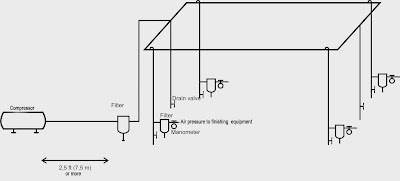 Sullair Air  pressor Wiring Diagram also Zenith Carburetor Parts Diagram furthermore Club Car Electric Golf Cart Wiring Diagram likewise Wiring diagram as well Sanyo Air Conditioner Wiring Diagram. on ingersoll rand wiring diagram
