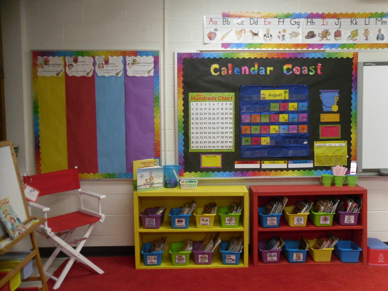 Classroom Board Decoration Ideas For Primary School ~ My classroom miss decarbo