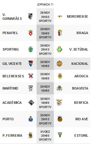 Primeira Liga 2014-2015 11ºJornada