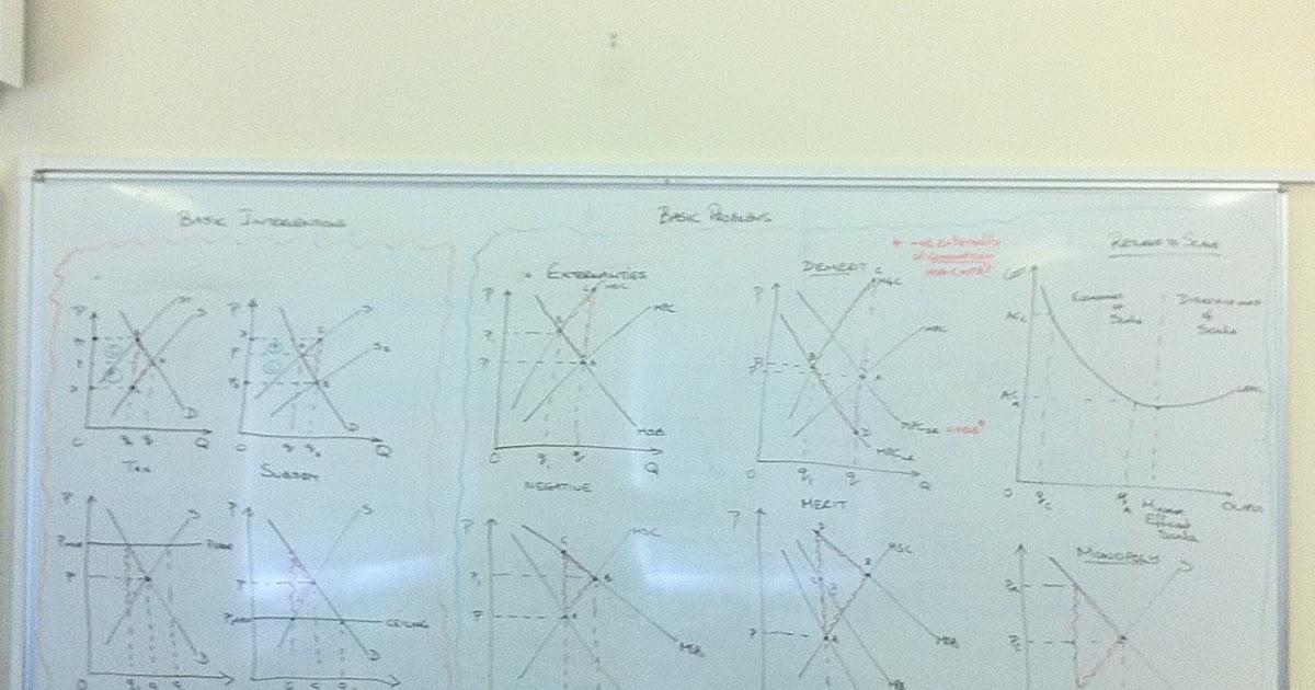 aqa economics past papers econ 1