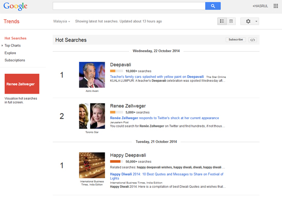 Cara Mudah Nak Tahu Trending Keyword Google Search