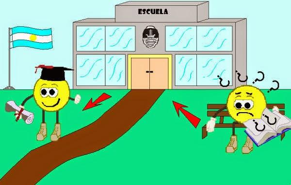 Volver a EDUCACIÓN y DOCENTES blog
