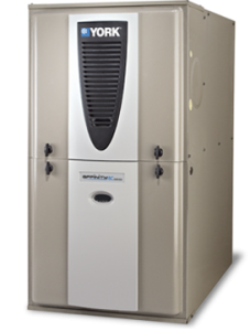 Image Result For Average Cost To Replace Furnace
