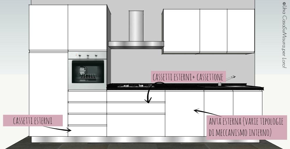 Come Progettare La Cucina. Beautiful Come Progettare Una Cucina Componibile Pictures Acomous ...