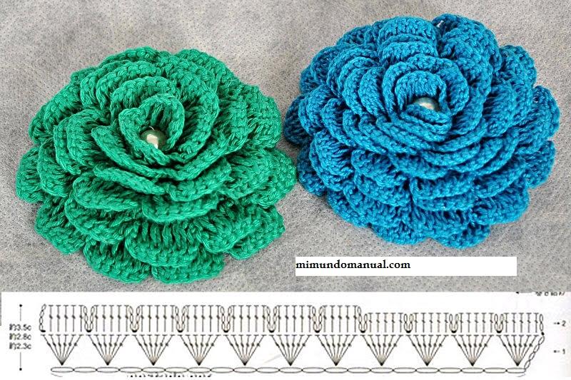 TRICO y CROCHET-madona-mía: Padrón de flores-rosas