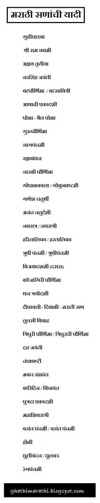 marathi festival san list1