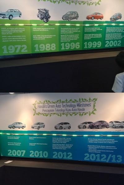 honda hybrid family road trip 2013