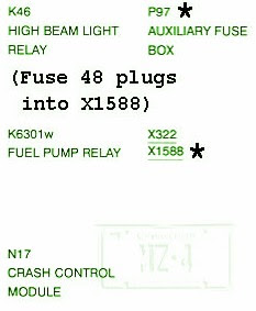 wiring diagram for car  Fuse Box BMW Z3 Plug in 1996 Diagram