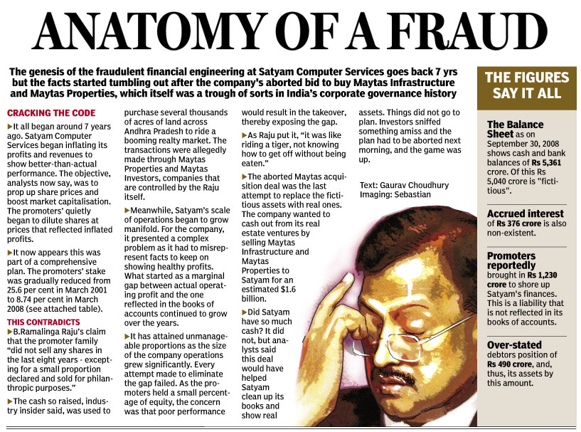 satyam scandal essay The satyam scandal explained by the the global corporate community was flabbergasted and scandalized when the chairman of satyam the 2017 harbus essay.