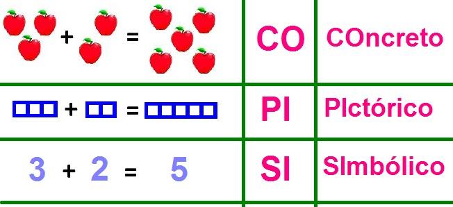 Matematicas Maravillosas: COPISI