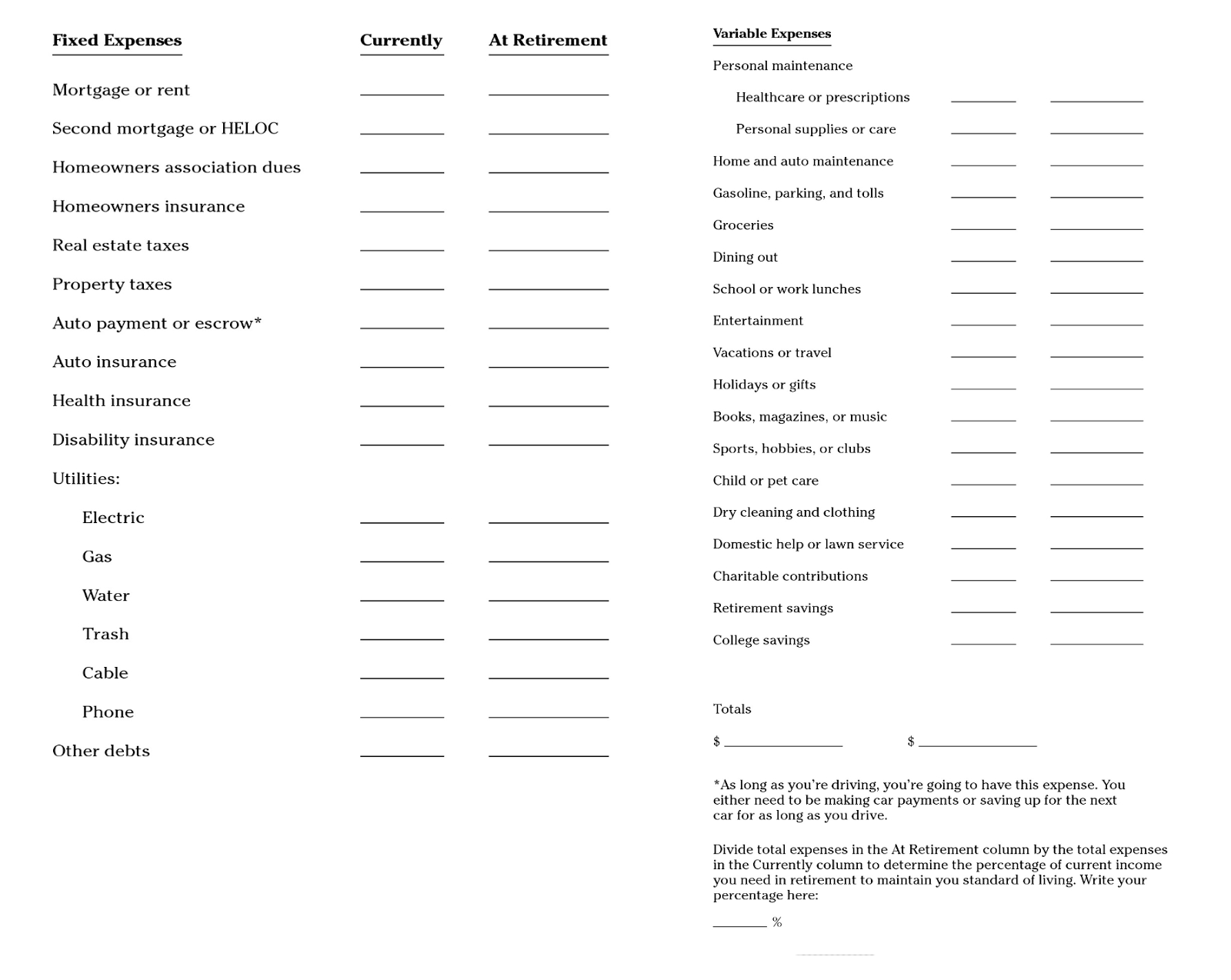 Worksheets Retirement Expense Worksheet making your money work to create wealth how much do you check out retirement income needs as a percentage of current cost living by using monthly budget workshe