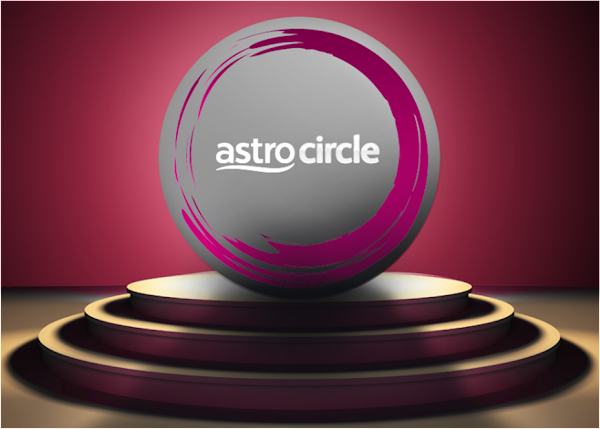 Astro 'Power of the Circle' Contest