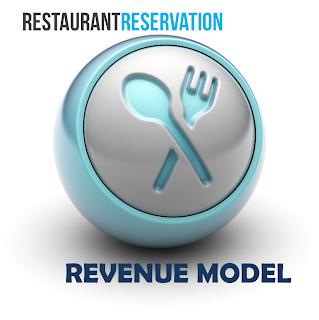 restaurant reservation revenue model