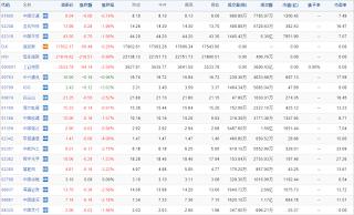 中国株コバンザメ投資ウォッチ銘柄watch20151228