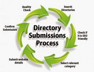 Directory Submission List 2014