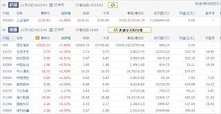 中国株コバンザメ投資ウォッチ銘柄watch20131115