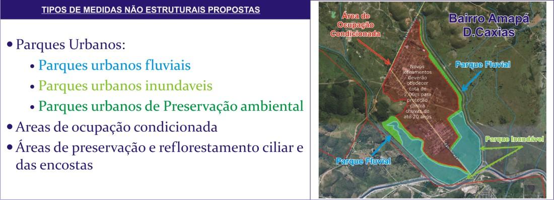 Medidas não estruturais proposta Bairro Amapá/D.Caxias.
