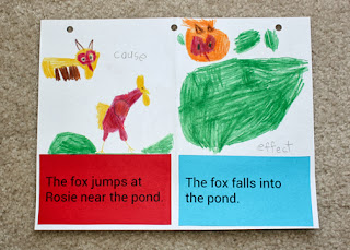 """Rosie's Walk"" is chocked full of cause and effect. After matching cause and effect cards, Tessa chose her favorite to illustrate."