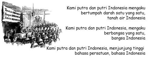 Contoh Pidato Bahasa Jawa : Sumpah Pemuda