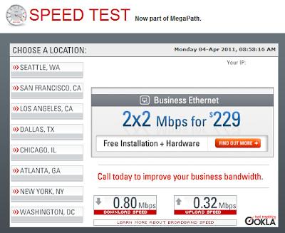 Speakeasy speedtest results: .8Mbps download .3 Mbps upload