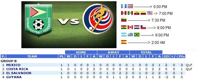 que hora juega Guyana vs Costa Rica en vivo Martes 12 junio 2012 ...