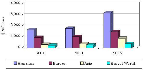 sources of market failure pdf