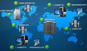 A játék server elvi felépítési kapcsolata