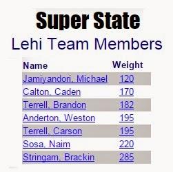 2014-15 LHSW Super State Team