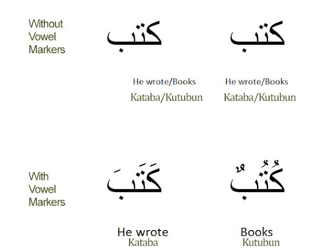 how to write arabic in arabic script