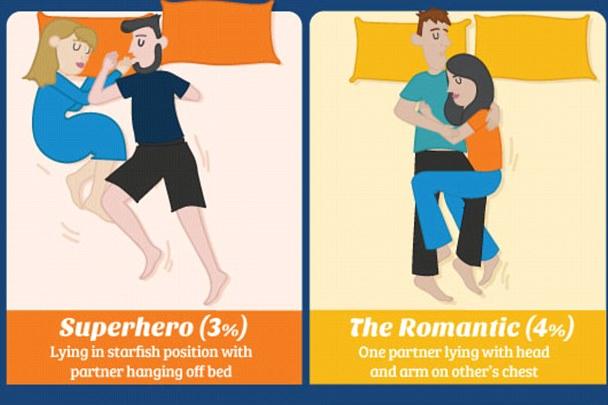 Romantic Sleeping Positions 8 Couple's Sleep Posit...