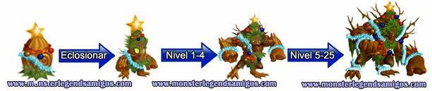 imagen del crecimiento del monstruo firus