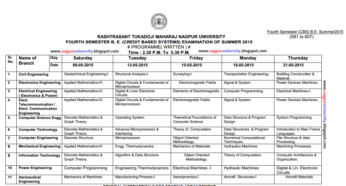 fourth semester cbs engineering b e time table summer