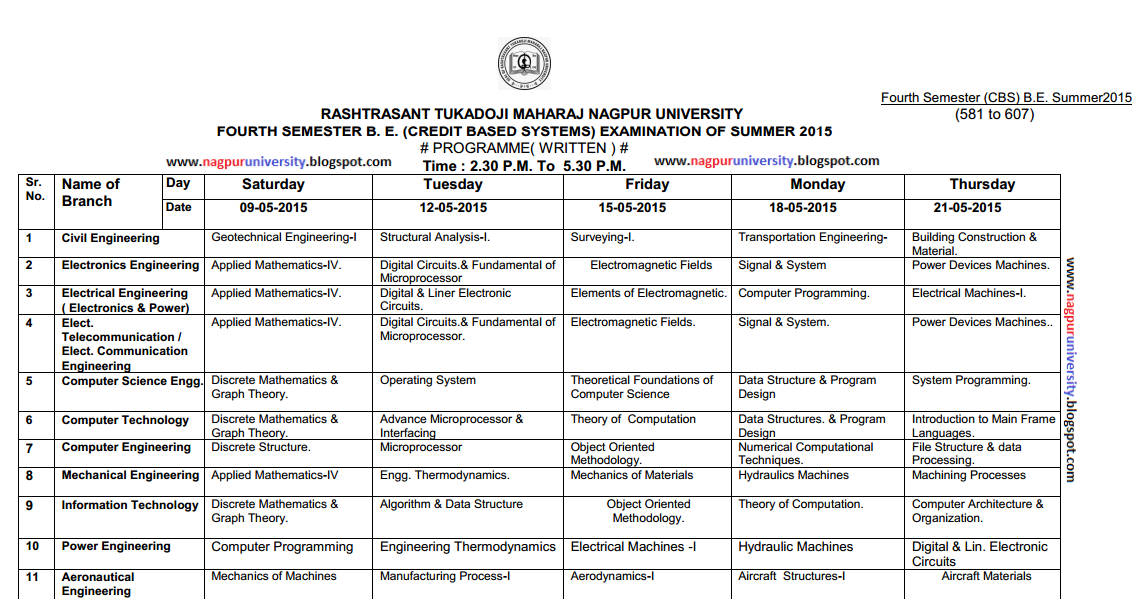 Engineering b e time table summer 2015 4th sem exam rtm for Rtu time table 4 th sem 2015