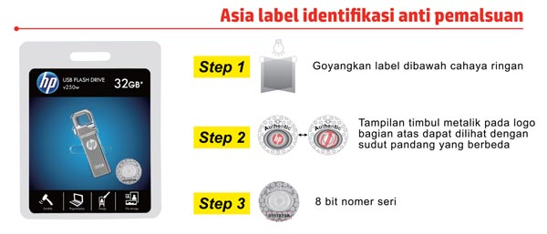 Hindari Pembelian USB Flash Drive HP Palsu dengan Cara Ini
