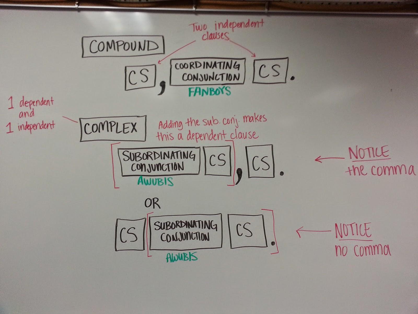 Homework help with grammar