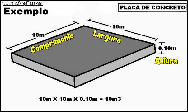 Saiba qual a diferen a de metro linear metro quadrado e for Espejo de 1 metro por 2 metros
