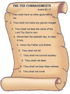 Torah Scroll