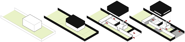 Inspiration diagram of the Black On White House by Parasite Studio