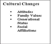 attitudes, family values, generational status. social affliations