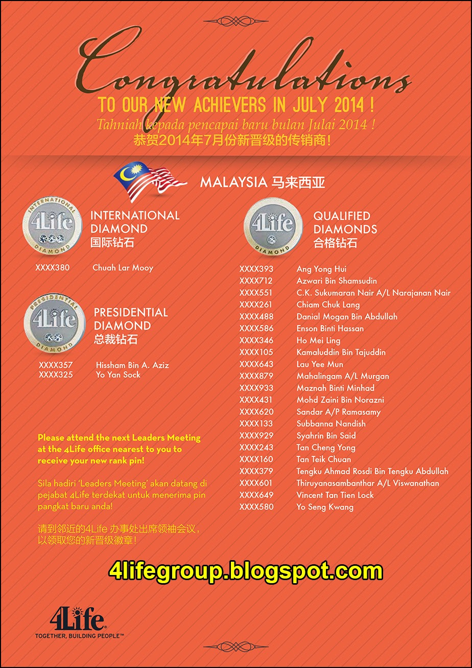 foto Pencapai Pangkat Baru Julai 2014 4Life Malaysia